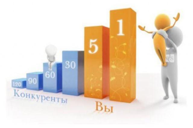 https://www.training-partner.ru/wp-content/uploads/2012/10/%D0%9A%D0%B0%D0%BA-%D0%BF%D1%80%D0%BE%D0%B4%D0%B0%D1%82%D1%8C.jpg