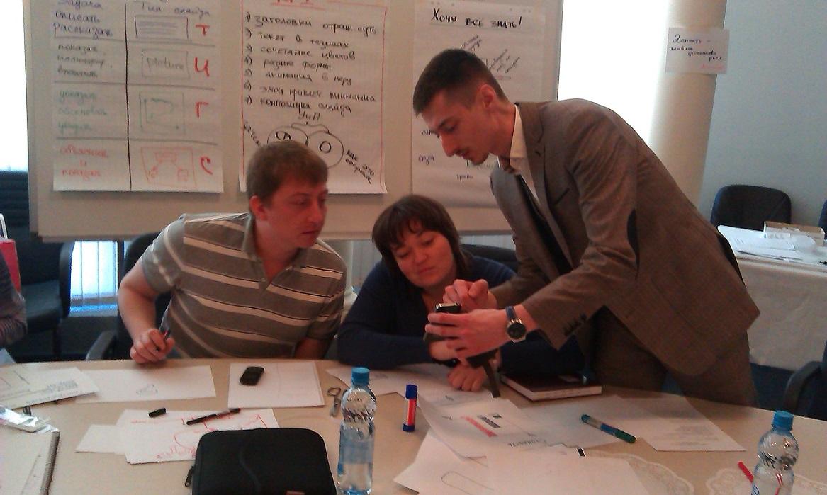 Оценка Персонала Презентация