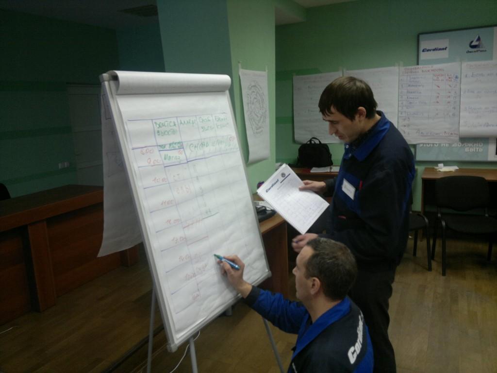 Тренинг в Омске