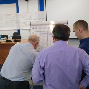 Тренинг для руководителей в Новосибирске 3