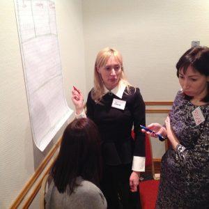 Тренинг Управление конфликтами. Программа