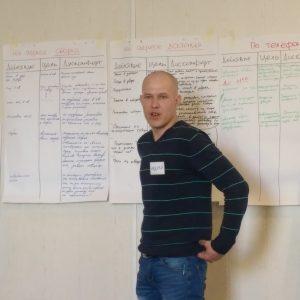Профессиональные навыки и управленческие компетенции руководителя