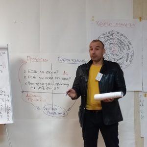 Управление исполнением - тренинг для руководителей8